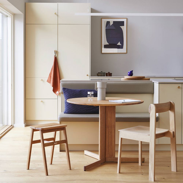 table trefoil by form and refine